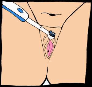 prévention de blessures